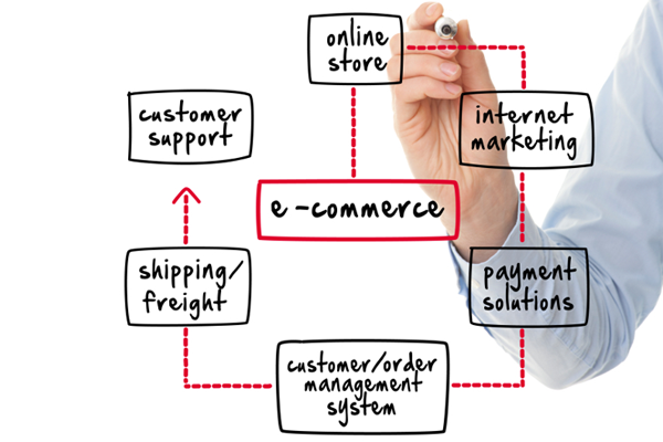e-commerce.png